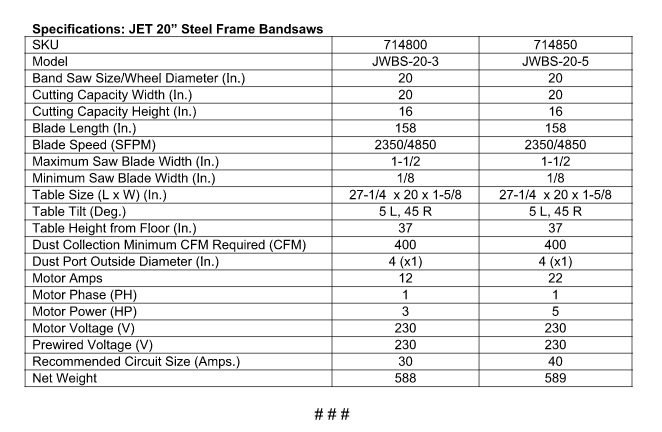 jet bandsaw specs sheet 20 inch