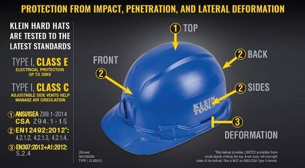 New Klein Tools Hard Hats Provide Professionals Safety with All Day Comfort